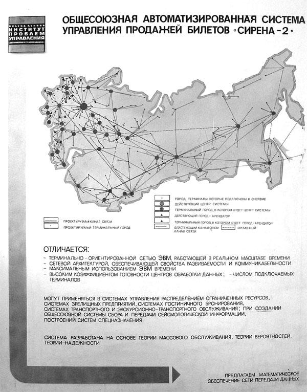 """Принципиальная схема системы  """"Сирена-2 """" ."""